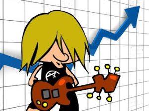 Déterminez votre véritable niveau à la guitare