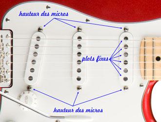 Comment régler ses micros de guitare ?