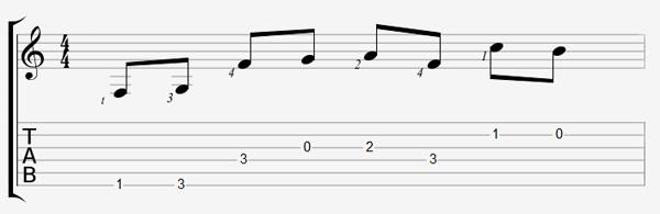 Solfège avec doigtés main gauche et tablatures